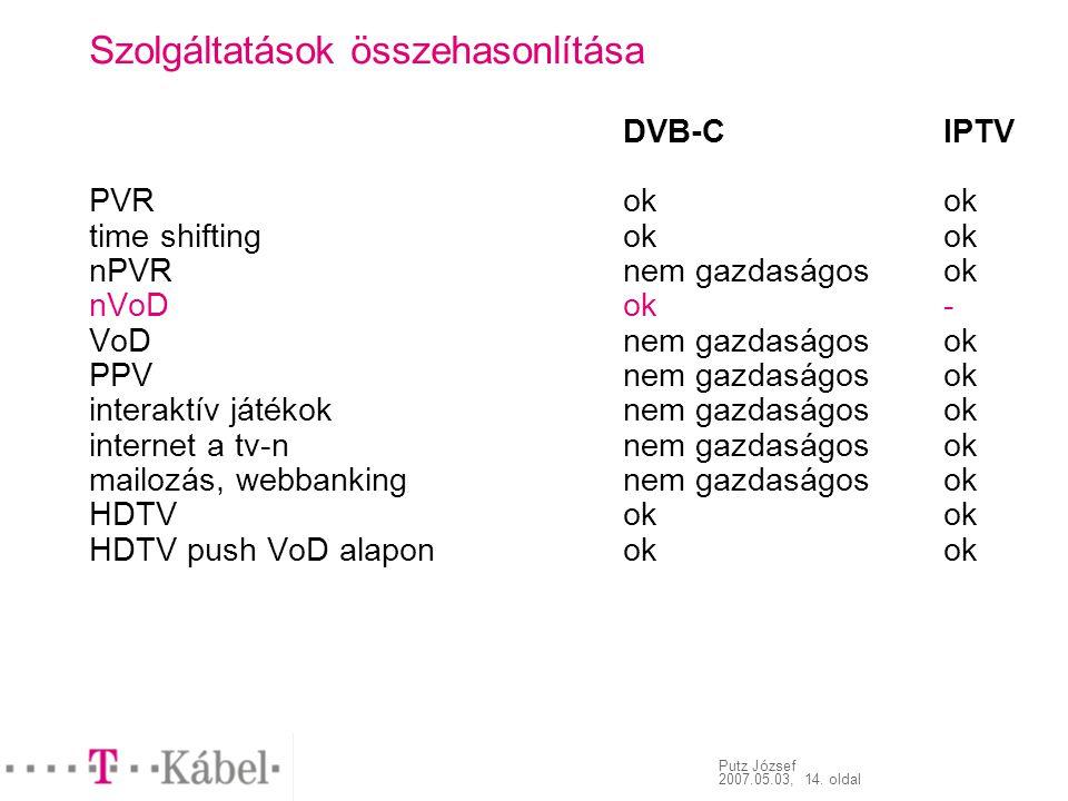 Putz József 2007.05.03, 14. oldal Szolgáltatások összehasonlítása DVB-C IPTV PVRokok time shiftingokok nPVRnem gazdaságosok nVoDok- VoDnem gazdaságoso