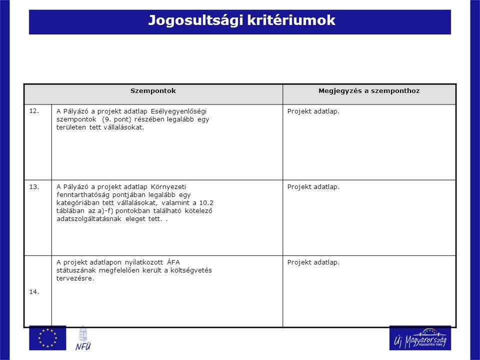 Jogosultsági kritériumok SzempontokMegjegyzés a szemponthoz 12. A Pályázó a projekt adatlap Esélyegyenlőségi szempontok (9. pont) részében legalább eg