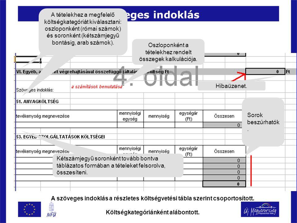 Szöveges indoklás A szöveges indoklás a részletes költségvetési tábla szerint csoportosított. Költségkategóriánként alábontott. Oszloponként a tételek