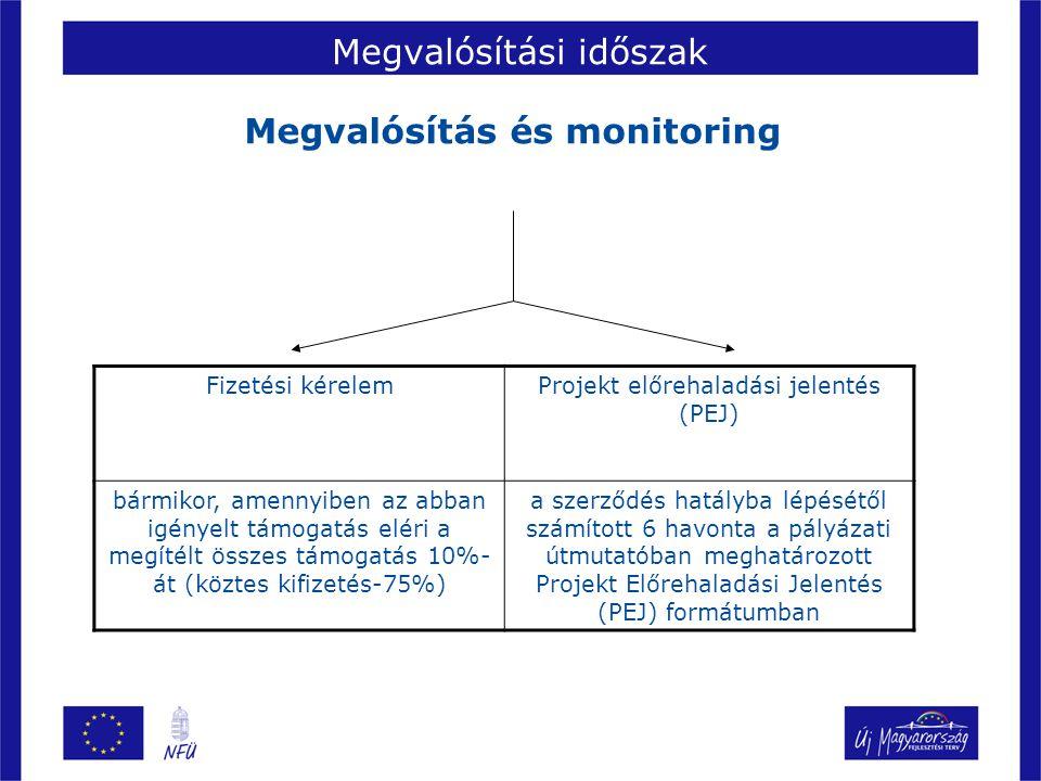 Megvalósítási időszak Megvalósítás és monitoring Fizetési kérelemProjekt előrehaladási jelentés (PEJ) bármikor, amennyiben az abban igényelt támogatás
