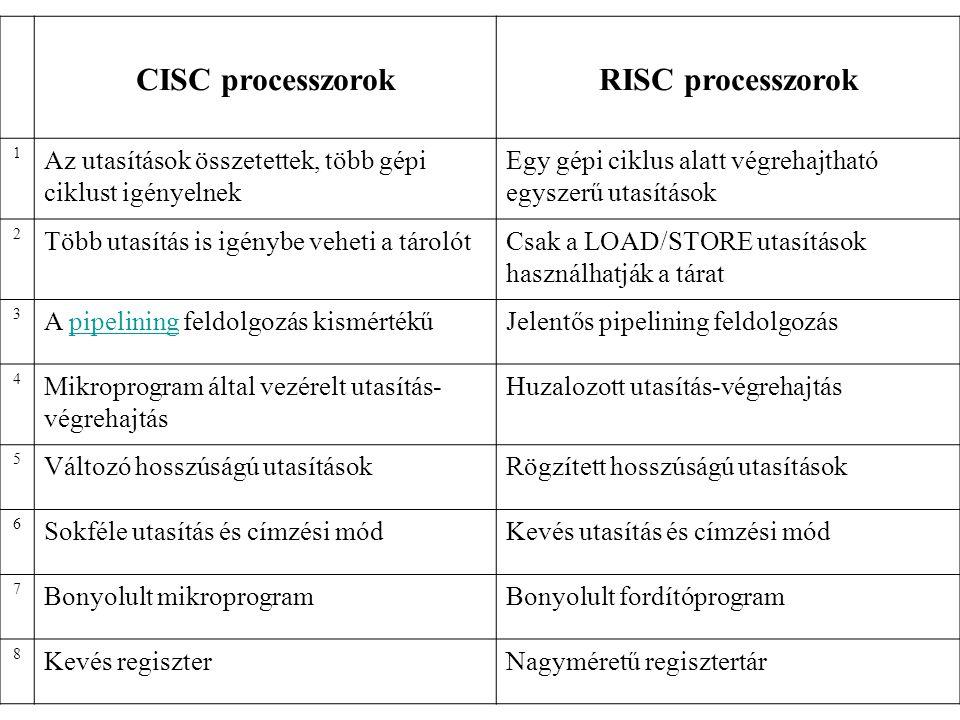 CISC processzorokRISC processzorok 1 Az utasítások összetettek, több gépi ciklust igényelnek Egy gépi ciklus alatt végrehajtható egyszerű utasítások 2