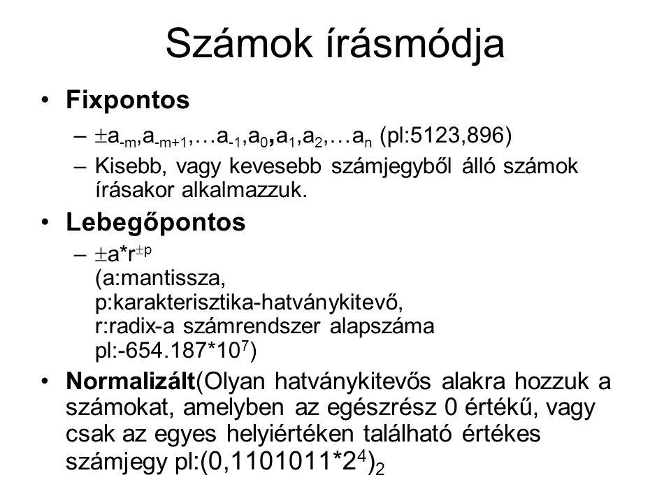 Számok írásmódja Fixpontos –  a -m,a -m+1,…a -1,a 0, a 1,a 2,…a n (pl:5123,896) –Kisebb, vagy kevesebb számjegyből álló számok írásakor alkalmazzuk.