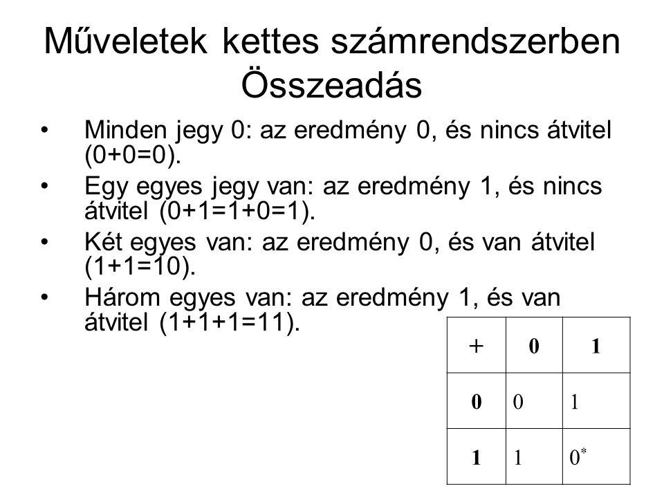 Műveletek kettes számrendszerben Összeadás Minden jegy 0: az eredmény 0, és nincs átvitel (0+0=0). Egy egyes jegy van: az eredmény 1, és nincs átvitel