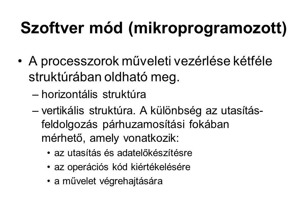 Szoftver mód (mikroprogramozott) A processzorok műveleti vezérlése kétféle struktúrában oldható meg. –horizontális struktúra –vertikális struktúra. A