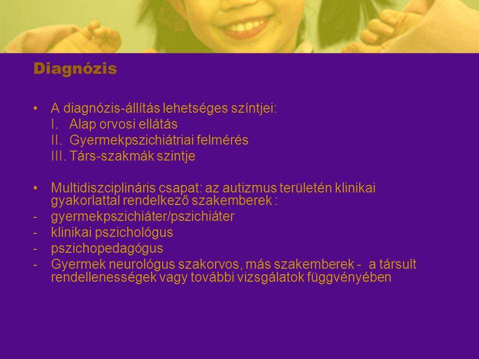Diagnózis A diagnózis-állítás lehetséges színtjei: I. Alap orvosi ellátás II. Gyermekpszichiátriai felmérés III. Társ-szakmák szintje Multidiszcipliná