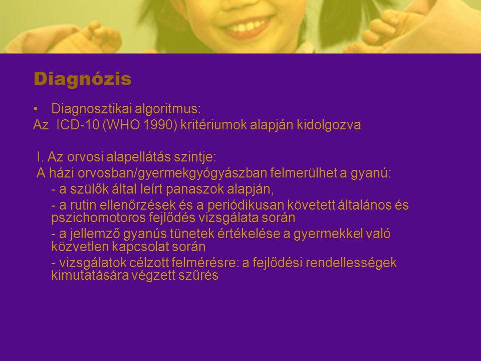 Diagnózis Diagnosztikai algoritmus: Az ICD-10 (WHO 1990) kritériumok alapján kidolgozva I. Az orvosi alapellátás szintje: A házi orvosban/gyermekgyógy