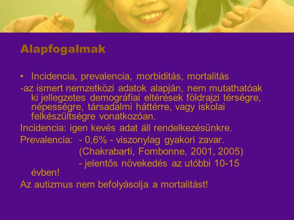 Alapfogalmak Prognózis (Előrejelzés): Jelenleg úgy tartják, hogy a neurobiológiai fejlődés súlyos károsodása, amely előidézi az autisztikus zavarok megjelenését, végleges jellegű, amelyet nem lehet kezeléssel befolyásolni, a kórkép viszont nagy mértékben korrigálható a megfelelően és célzottan alkalmazott, jellegzetes terápiák segítségével..