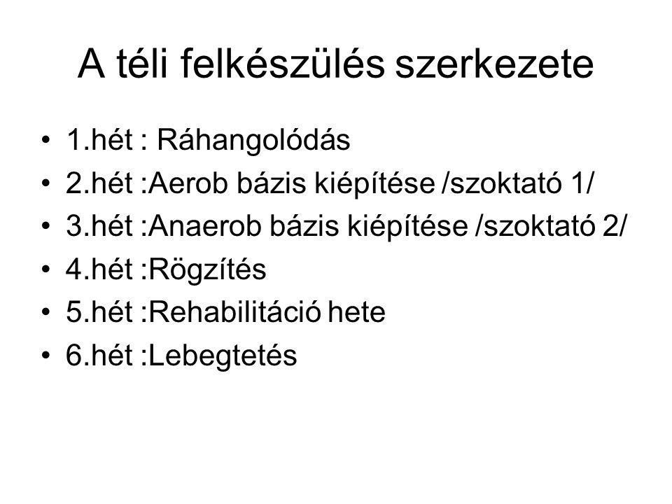 A téli felkészülés szerkezete 1.hét : Ráhangolódás 2.hét :Aerob bázis kiépítése /szoktató 1/ 3.hét :Anaerob bázis kiépítése /szoktató 2/ 4.hét :Rögzít