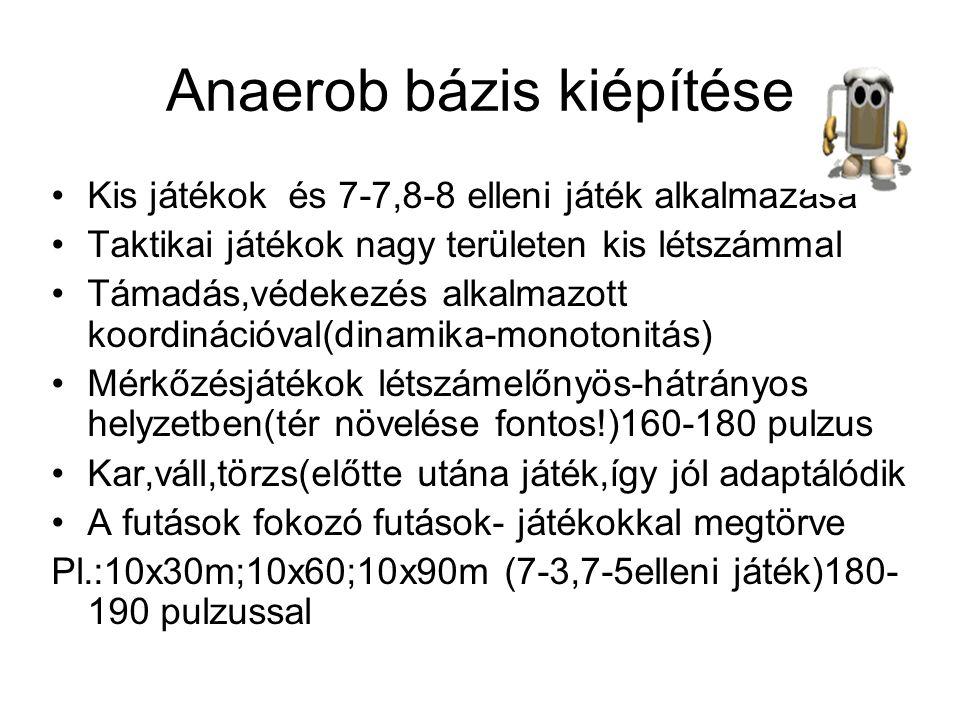 Anaerob bázis kiépítése Kis játékok és 7-7,8-8 elleni játék alkalmazása Taktikai játékok nagy területen kis létszámmal Támadás,védekezés alkalmazott k