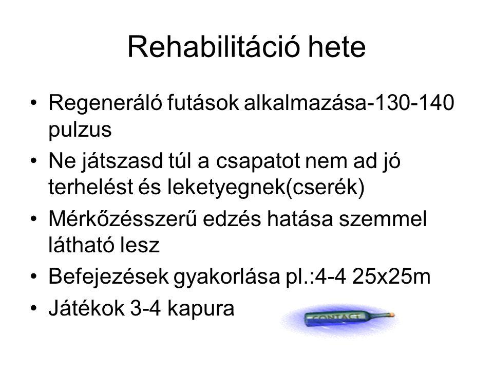 Rehabilitáció hete Regeneráló futások alkalmazása-130-140 pulzus Ne játszasd túl a csapatot nem ad jó terhelést és leketyegnek(cserék) Mérkőzésszerű e