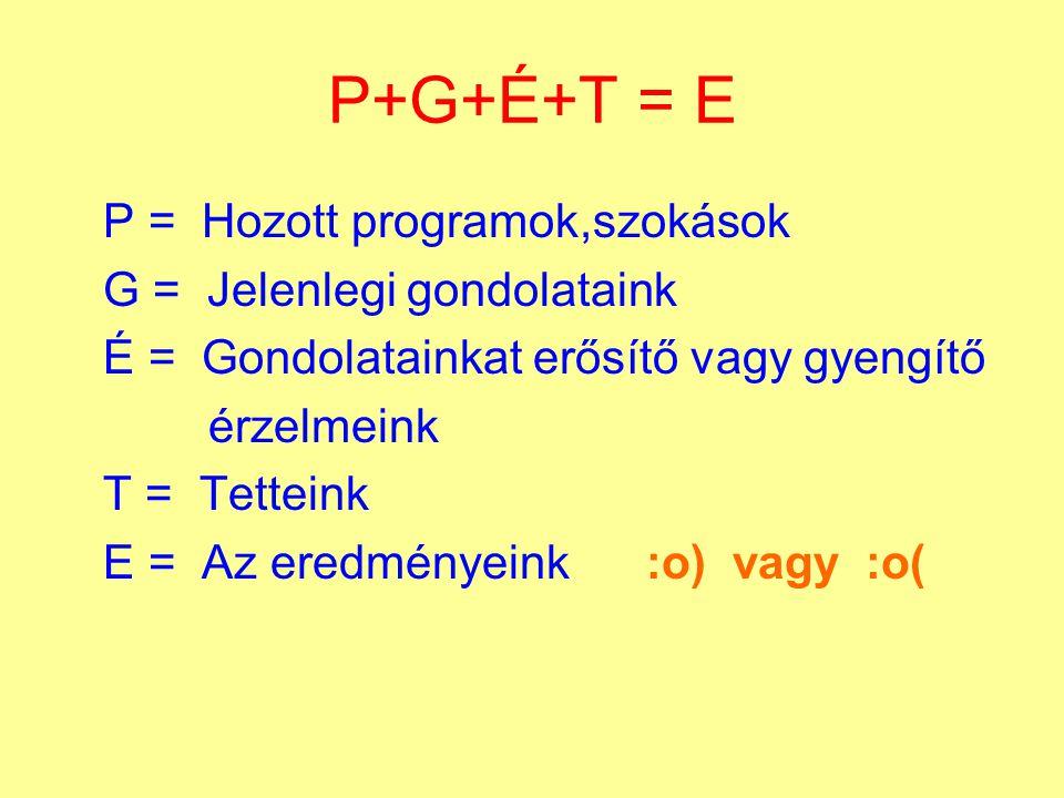 P+G+É+T = E P = Hozott programok,szokások G = Jelenlegi gondolataink É = Gondolatainkat erősítő vagy gyengítő érzelmeink T = Tetteink E = Az eredményeink :o) vagy :o(