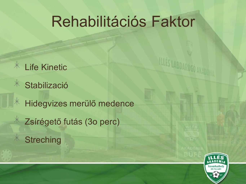 Rehabilitációs Faktor Life Kinetic Stabilizació Hidegvizes merülő medence Zsírégető futás (3o perc) Streching