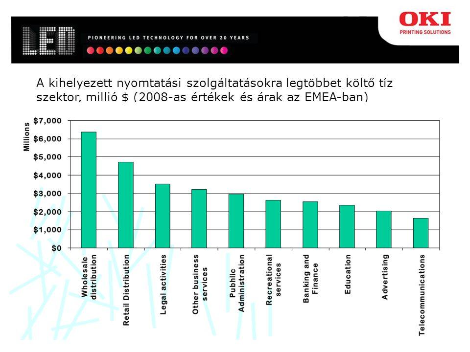 A kihelyezett nyomtatási szolgáltatásokra legtöbbet költő tíz szektor, millió $ (2008-as értékek és árak az EMEA-ban)