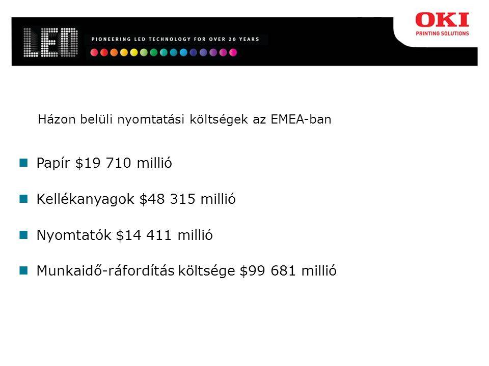 Házon belüli nyomtatási költségek az EMEA-ban Papír $19 710 millió Kellékanyagok $48 315 millió Nyomtatók $14 411 millió Munkaidő-ráfordítás költsége $99 681 millió
