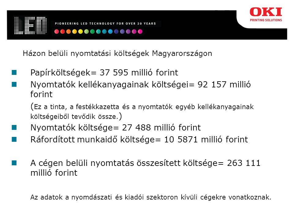 Házon belüli nyomtatási költségek Magyarországon Papírköltségek= 37 595 millió forint Nyomtatók kellékanyagainak költségei= 92 157 millió forint ( Ez a tinta, a festékkazetta és a nyomtatók egyéb kellékanyagainak költségeiből tevődik össze.