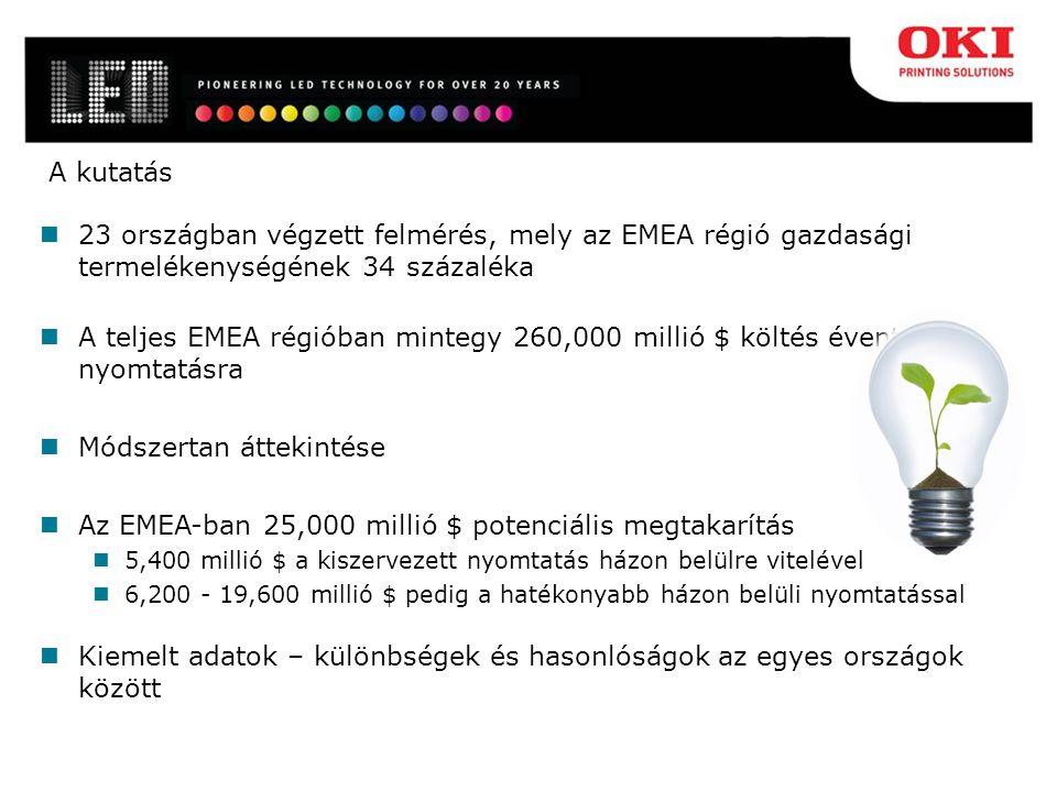 A kutatás 23 országban végzett felmérés, mely az EMEA régió gazdasági termelékenységének 34 százaléka A teljes EMEA régióban mintegy 260,000 millió $ költés évente nyomtatásra Módszertan áttekintése Az EMEA-ban 25,000 millió $ potenciális megtakarítás 5,400 millió $ a kiszervezett nyomtatás házon belülre vitelével 6,200 - 19,600 millió $ pedig a hatékonyabb házon belüli nyomtatással Kiemelt adatok – különbségek és hasonlóságok az egyes országok között