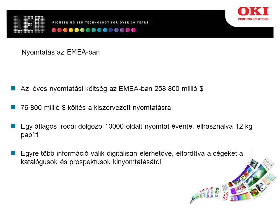Nyomtatás az EMEA -ban Az éves nyomtatási költség az EMEA-ban 258 800 millió $ 76 800 millió $ költés a kiszervezett nyomtatásra Egy átlagos irodai dolgozó 10000 oldalt nyomtat évente, elhasználva 12 kg papírt Egyre több információ válik digitálisan elérhetővé, elfordítva a cégeket a katalógusok és prospektusok kinyomtatásától
