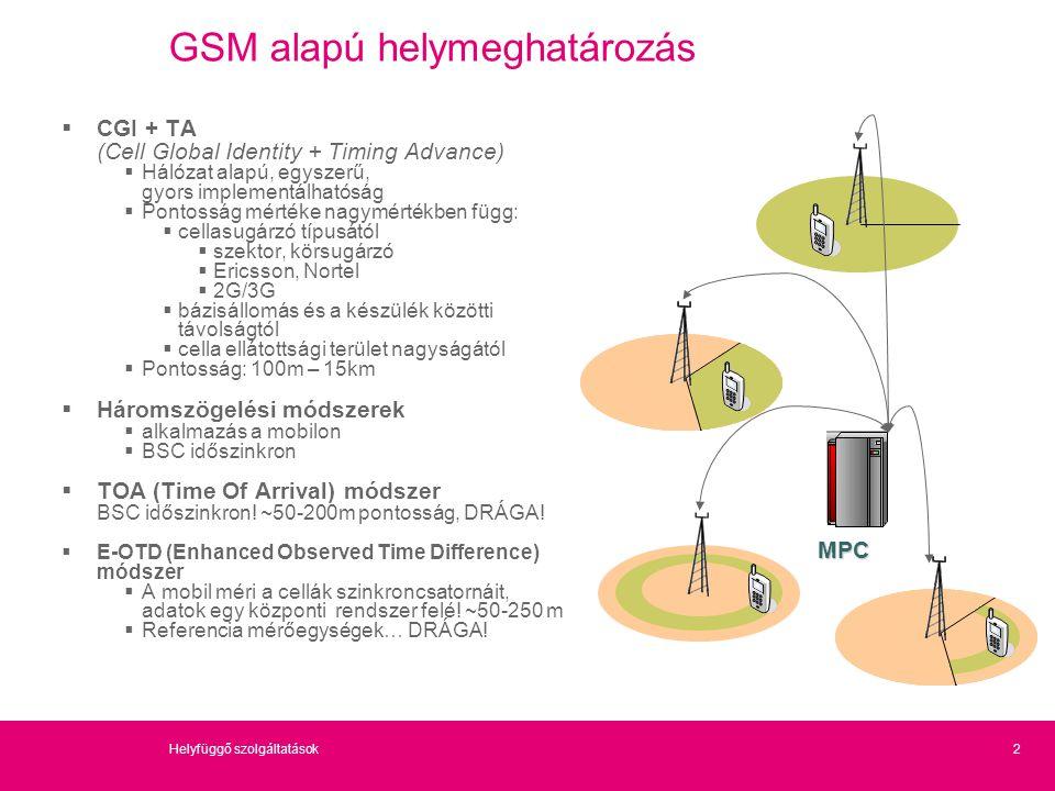 2Helyfüggő szolgáltatások GSM alapú helymeghatározás  CGI + TA (Cell Global Identity + Timing Advance)  Hálózat alapú, egyszerű, gyors implementálha