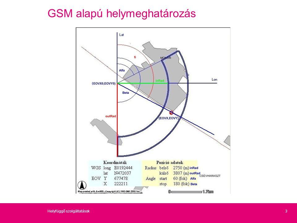 3Helyfüggő szolgáltatások GSM alapú helymeghatározás