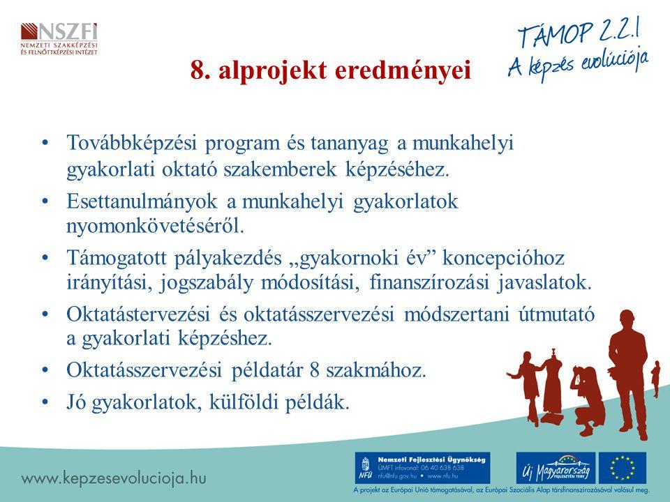 9.alprojekt: Képzési kereslet növelése Elsődleges cél a széleskörű tájékoztatás.