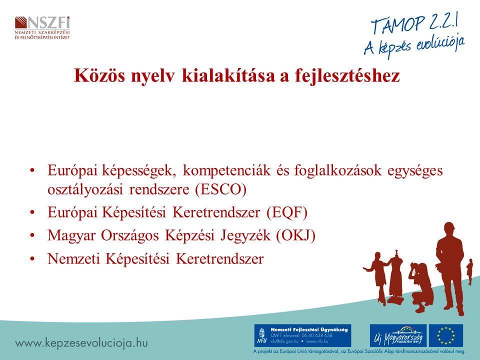 Közös nyelv kialakítása a fejlesztéshez Európai képességek, kompetenciák és foglalkozások egységes osztályozási rendszere (ESCO) Európai Képesítési Keretrendszer (EQF) Magyar Országos Képzési Jegyzék (OKJ) Nemzeti Képesítési Keretrendszer 3