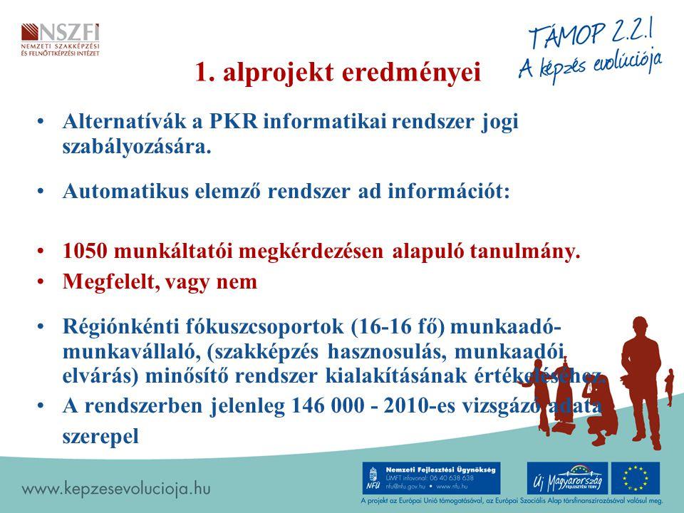 Alternatívák a PKR informatikai rendszer jogi szabályozására. Automatikus elemző rendszer ad információt: 1050 munkáltatói megkérdezésen alapuló tanul