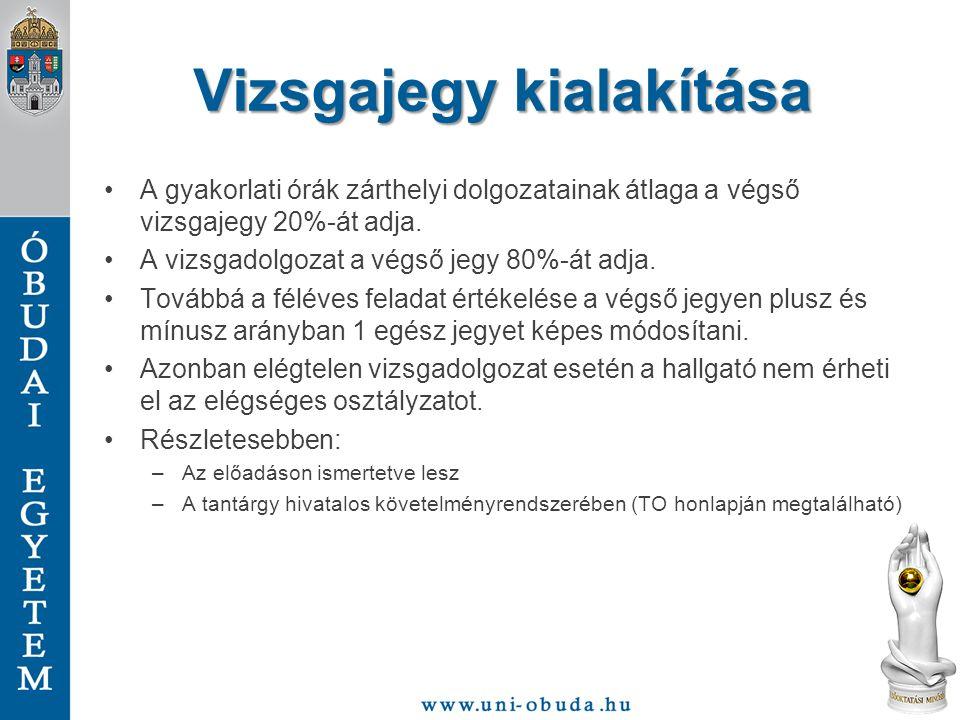 Vizsgajegy kialakítása A gyakorlati órák zárthelyi dolgozatainak átlaga a végső vizsgajegy 20%-át adja.