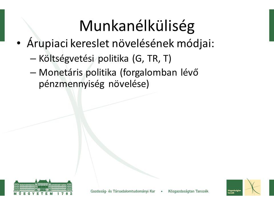 Munkanélküliség Árupiaci kereslet növelésének módjai: – Költségvetési politika (G, TR, T) – Monetáris politika (forgalomban lévő pénzmennyiség növelés