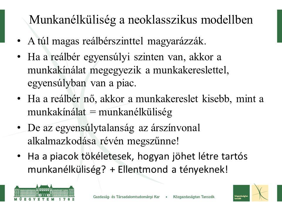 Munkanélküliség a neoklasszikus modellben A túl magas reálbérszinttel magyarázzák. Ha a reálbér egyensúlyi szinten van, akkor a munkakínálat megegyezi