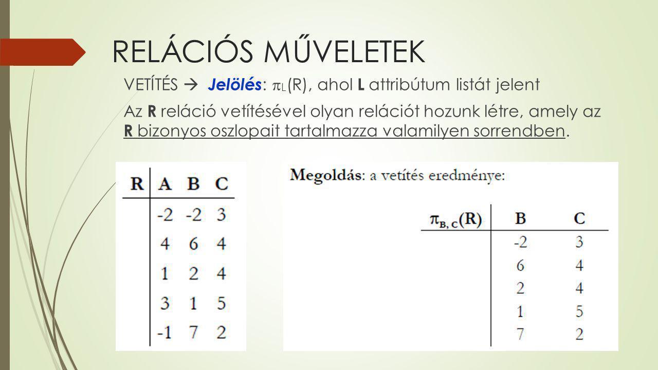 RELÁCIÓS MŰVELETEK VETÍTÉS  Jelölés :  L (R), ahol L attribútum listát jelent Az R reláció vetítésével olyan relációt hozunk létre, amely az R bizon