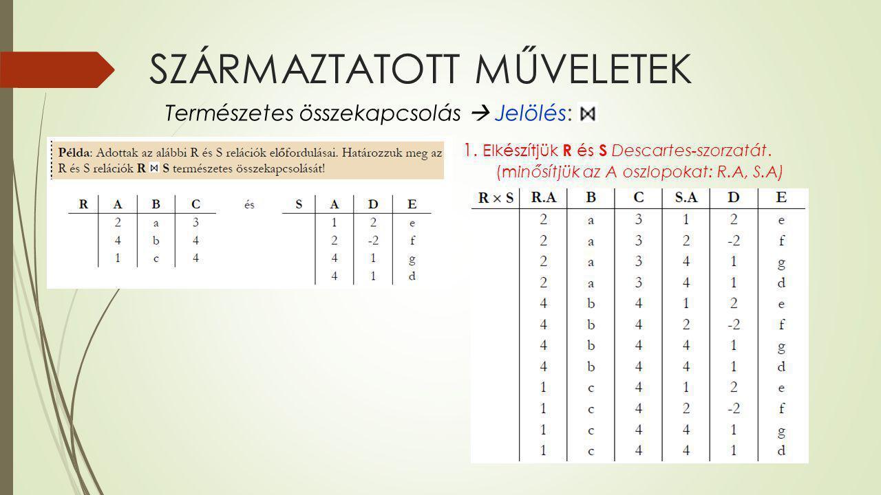 SZÁRMAZTATOTT MŰVELETEK Természetes összekapcsolás  Jelölés: 1. Elkészítjük R és S Descartes-szorzatát. (minősítjük az A oszlopokat: R.A, S.A)