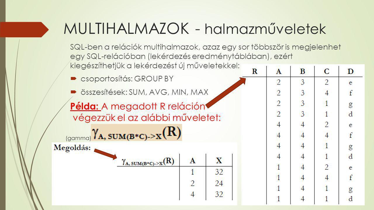 MULTIHALMAZOK - halmazműveletek SQL-ben a relációk multihalmazok, azaz egy sor többször is megjelenhet egy SQL-relációban (lekérdezés eredménytáblában