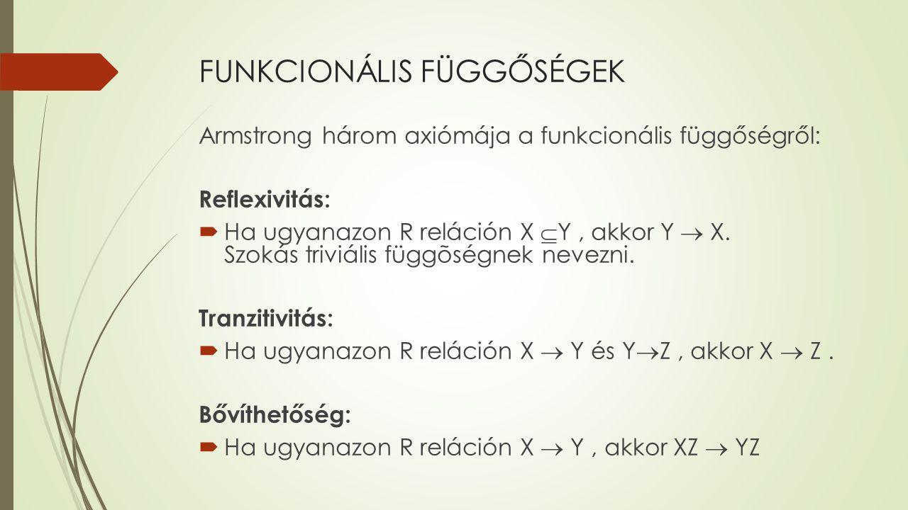 FUNKCIONÁLIS FÜGGŐSÉGEK Armstrong három axiómája a funkcionális függőségről: Reflexivitás:  Ha ugyanazon R reláción X  Y, akkor Y  X. Szokás triviá