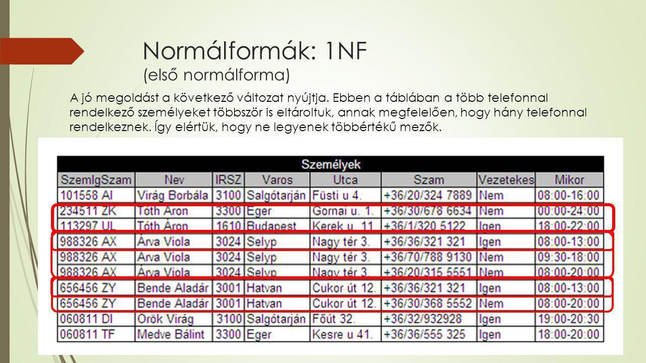 Normálformák: 1NF (első normálforma) A jó megoldást a következő változat nyújtja. Ebben a táblában a több telefonnal rendelkező személyeket többször i