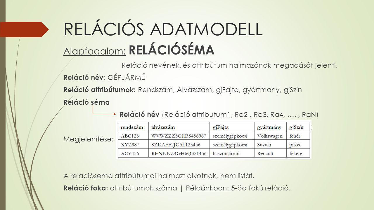 RELÁCIÓS ADATMODELL Alapfogalom: RELÁCIÓSÉMA Reláció nevének, és attribútum halmazának megadását jelenti. Reláció név: GÉPJÁRMŰ Reláció attribútumok: