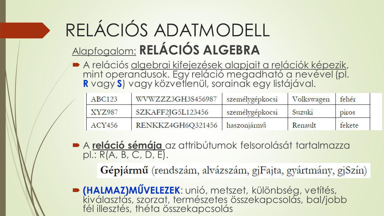 RELÁCIÓS ADATMODELL Alapfogalom: RELÁCIÓS ALGEBRA  A relációs algebrai kifejezések alapjait a relációk képezik, mint operandusok. Egy reláció megadha