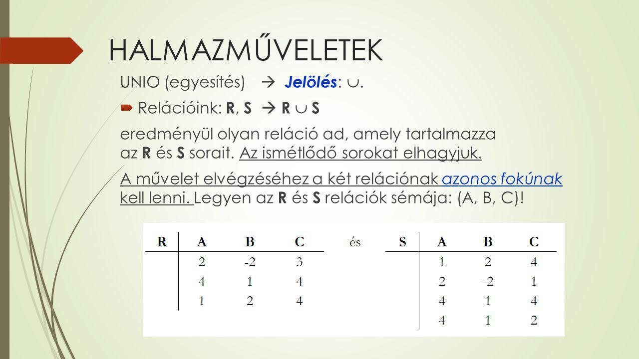 HALMAZMŰVELETEK UNIO (egyesítés)  Jelölés : .  Relációink: R, S  R  S eredményül olyan reláció ad, amely tartalmazza az R és S sorait. Az ismétlő