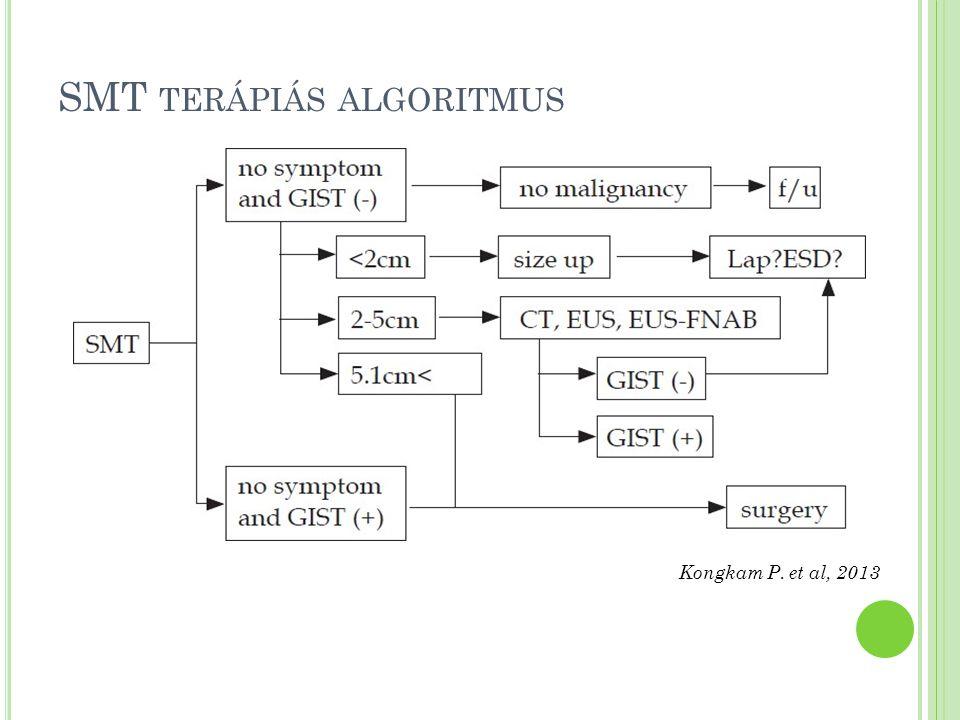 SMT TERÁPIÁS ALGORITMUS Kongkam P. et al, 2013