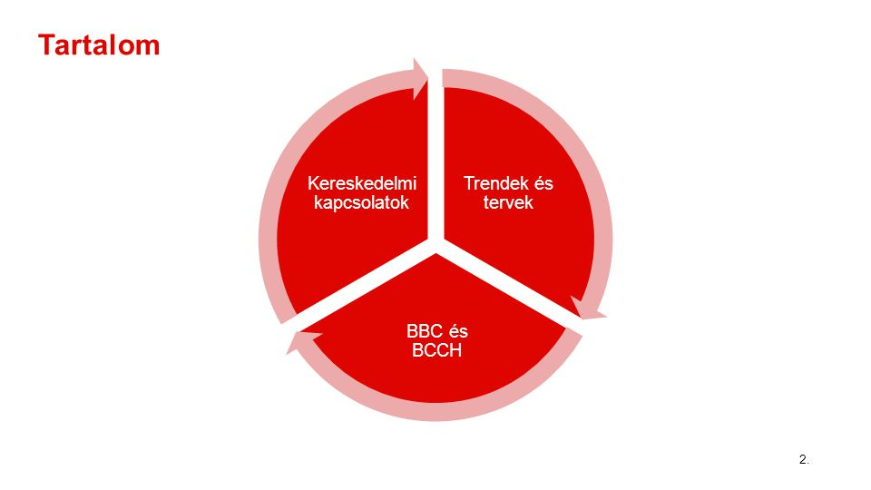 Tartalom Trendek és tervek BBC és BCCH Kereskedelmi kapcsolatok 2 2.