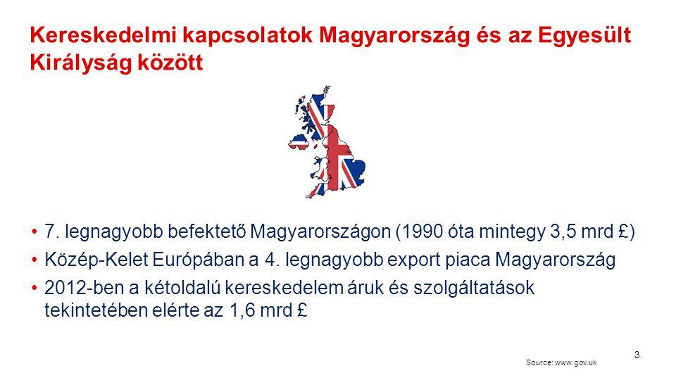Kereskedelmi kapcsolatok Magyarország és az Egyesült Királyság között Source: www.gov.uk 7. legnagyobb befektető Magyarországon (1990 óta mintegy 3,5