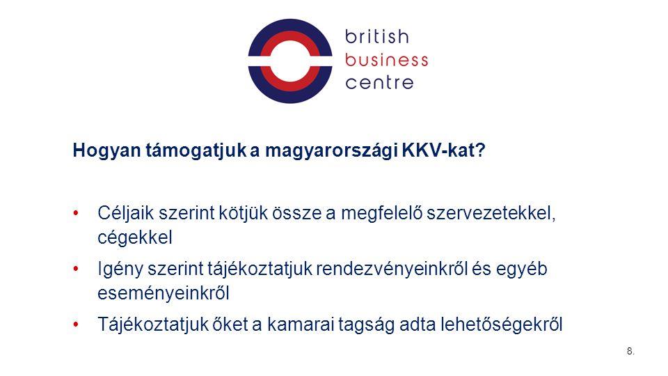 8 Hogyan támogatjuk a magyarországi KKV-kat? Céljaik szerint kötjük össze a megfelelő szervezetekkel, cégekkel Igény szerint tájékoztatjuk rendezvénye
