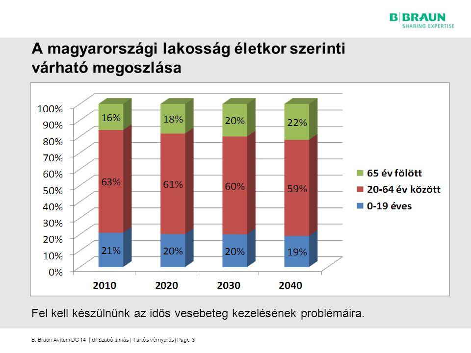 B. Braun Avitum DC 14 | dr Szabó tamás | Tartós vérnyerés | Page A magyarországi lakosság életkor szerinti várható megoszlása 3 Fel kell készülnünk az