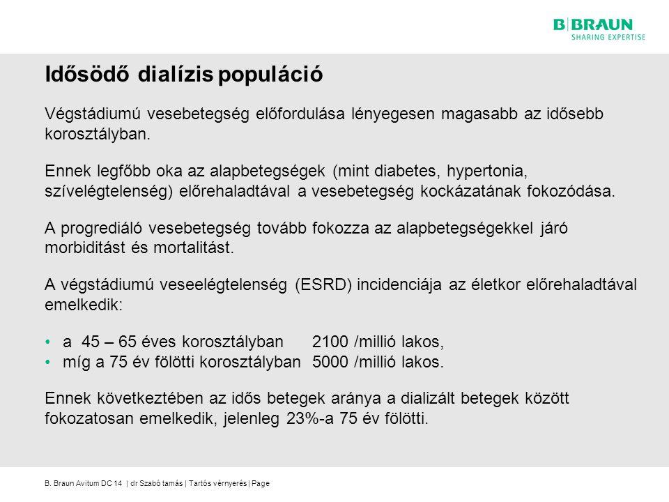 B. Braun Avitum DC 14 | dr Szabó tamás | Tartós vérnyerés | Page Idősödő dialízis populáció Végstádiumú vesebetegség előfordulása lényegesen magasabb