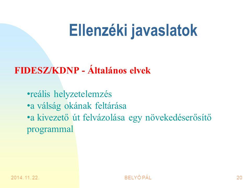 Ellenzéki javaslatok 2014. 11.