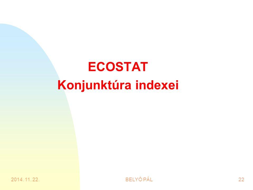ECOSTAT Konjunktúra indexei 2014. 11. 22.BELYÓ PÁL22