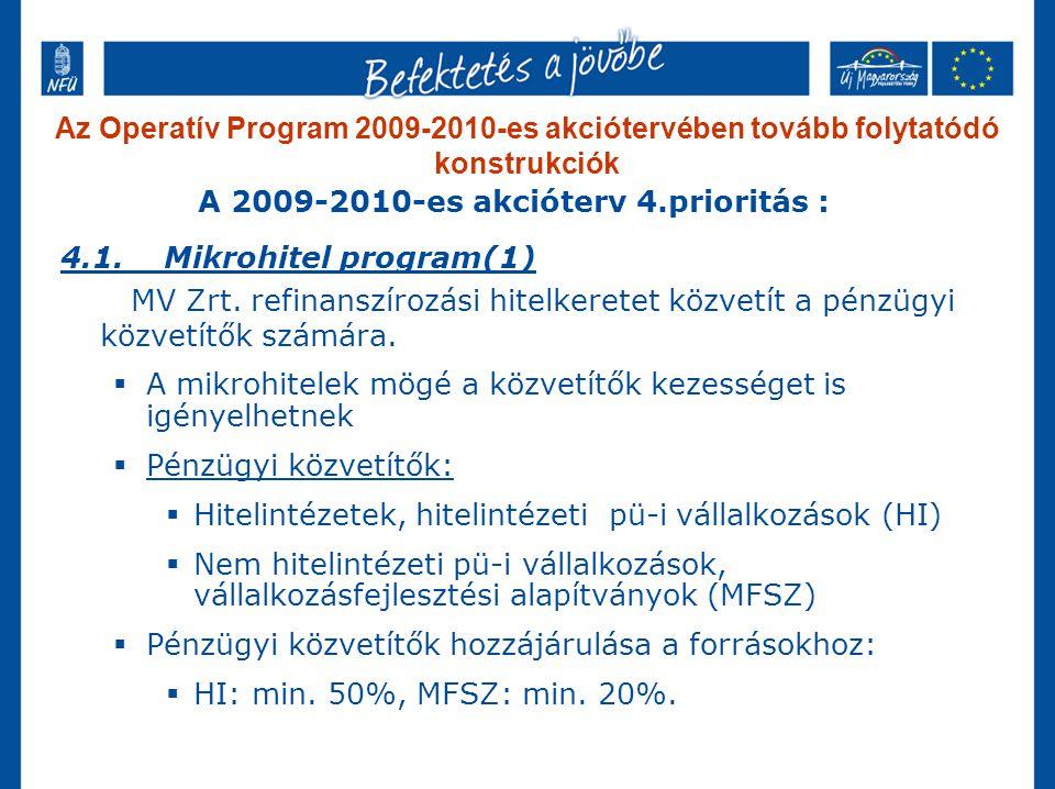Az Operatív Program 2009-2010-es akciótervében tovább folytatódó konstrukciók. 4.1. Mikrohitel program(1) MV Zrt. refinanszírozási hitelkeretet közvet