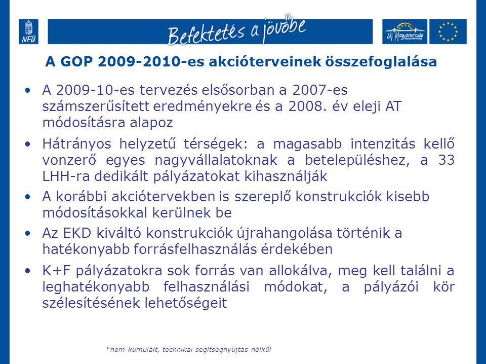 A 2009-10-es tervezés elsősorban a 2007-es számszerűsített eredményekre és a 2008. év eleji AT módosításra alapoz Hátrányos helyzetű térségek: a magas