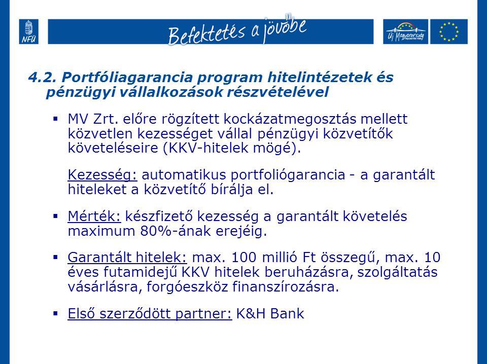 4.2. Portfóliagarancia program hitelintézetek és pénzügyi vállalkozások részvételével  MV Zrt. előre rögzített kockázatmegosztás mellett közvetlen ke