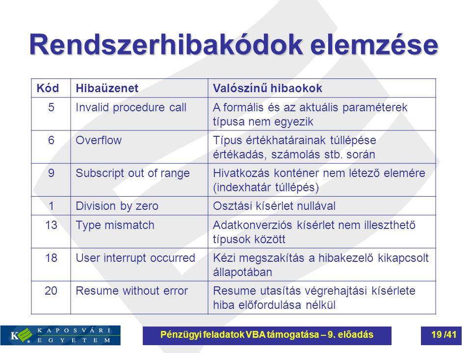 Rendszerhibakódok elemzése Pénzügyi feladatok VBA támogatása – 9. előadás KódHibaüzenetValószínű hibaokok 5Invalid procedure callA formális és az aktu