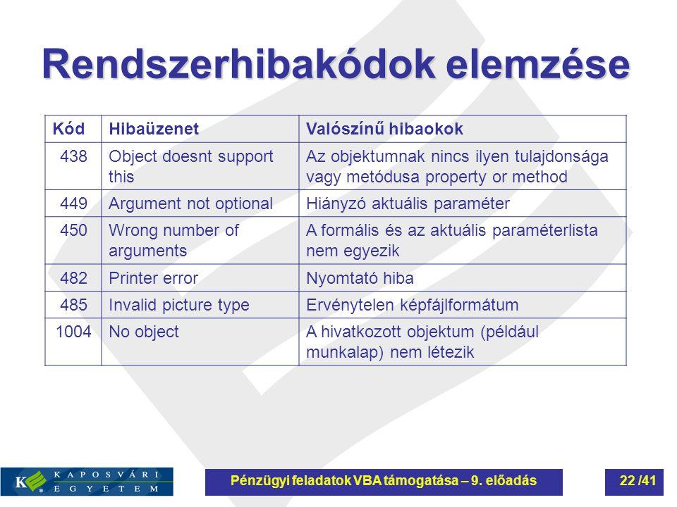 Rendszerhibakódok elemzése Pénzügyi feladatok VBA támogatása – 9. előadás KódHibaüzenetValószínű hibaokok 438Object doesnt support this Az objektumnak